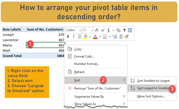 Sorting a pivot table in descending order of sales