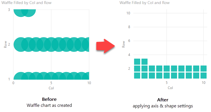 waffle chart - powerbi - after formatting