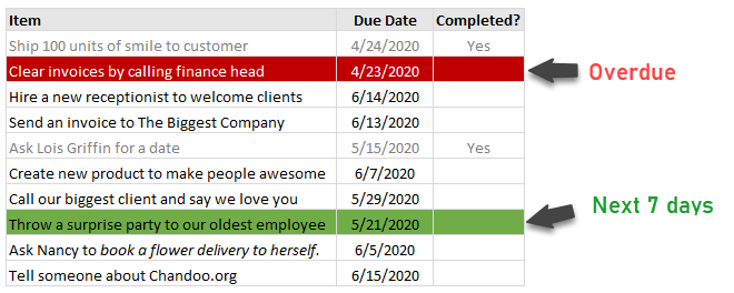 Highlight overdue items in Excel - Show items due, overdue and completed in different colors