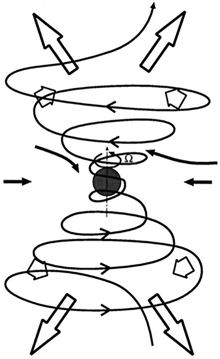 Chandra :: Chronicles :: Cosmic Jet Sets :: October 3, 2002