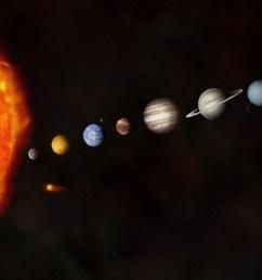 solar system [ 1224 x 792 Pixel ]
