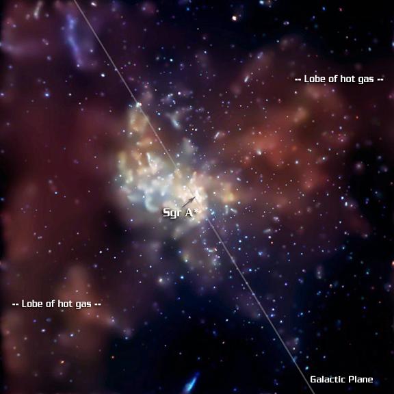 Imagem em raios X colorida artificialmente do satélite Chandra da NASA de Sagitário A*, o buraco negro no centro da Via Láctea.