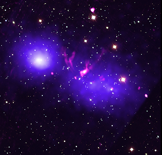 galaxy clusters caught in