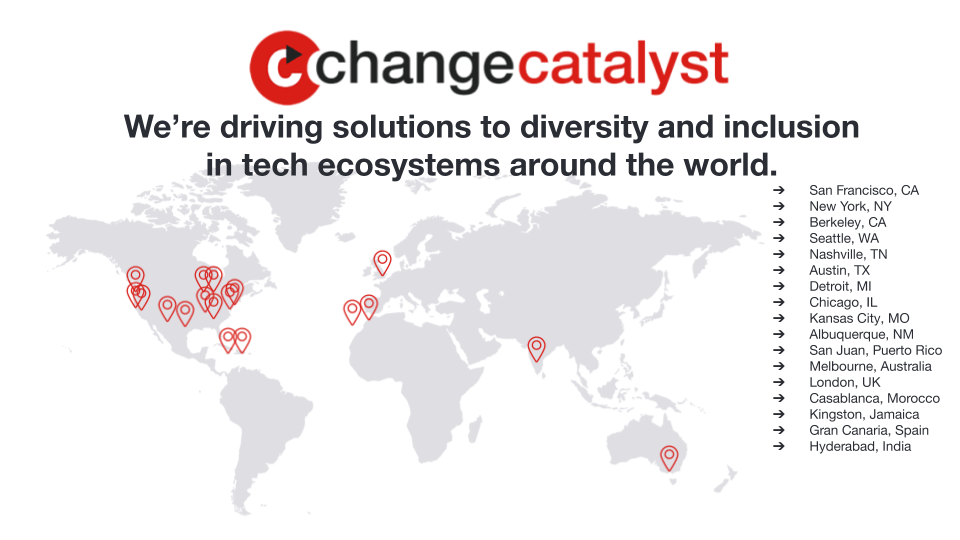 About Change Catalyst | Change Catalyst