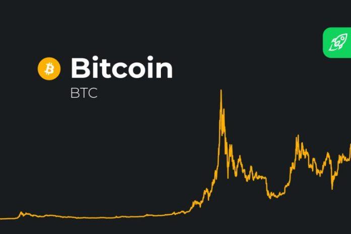 Bitcoin Price Prediction 2021, 2022, 2025 - Long Forecast