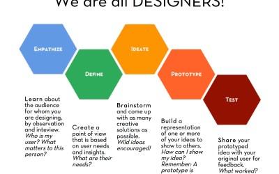 C'est quoi le Design Thinking ?