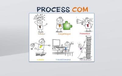 Mieux communiquer avec la Process Com