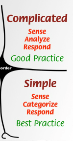 ordered_systems_cynefin_framework_feb_2011