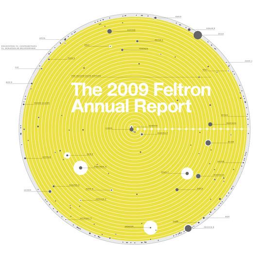2009feltronreport.jpg