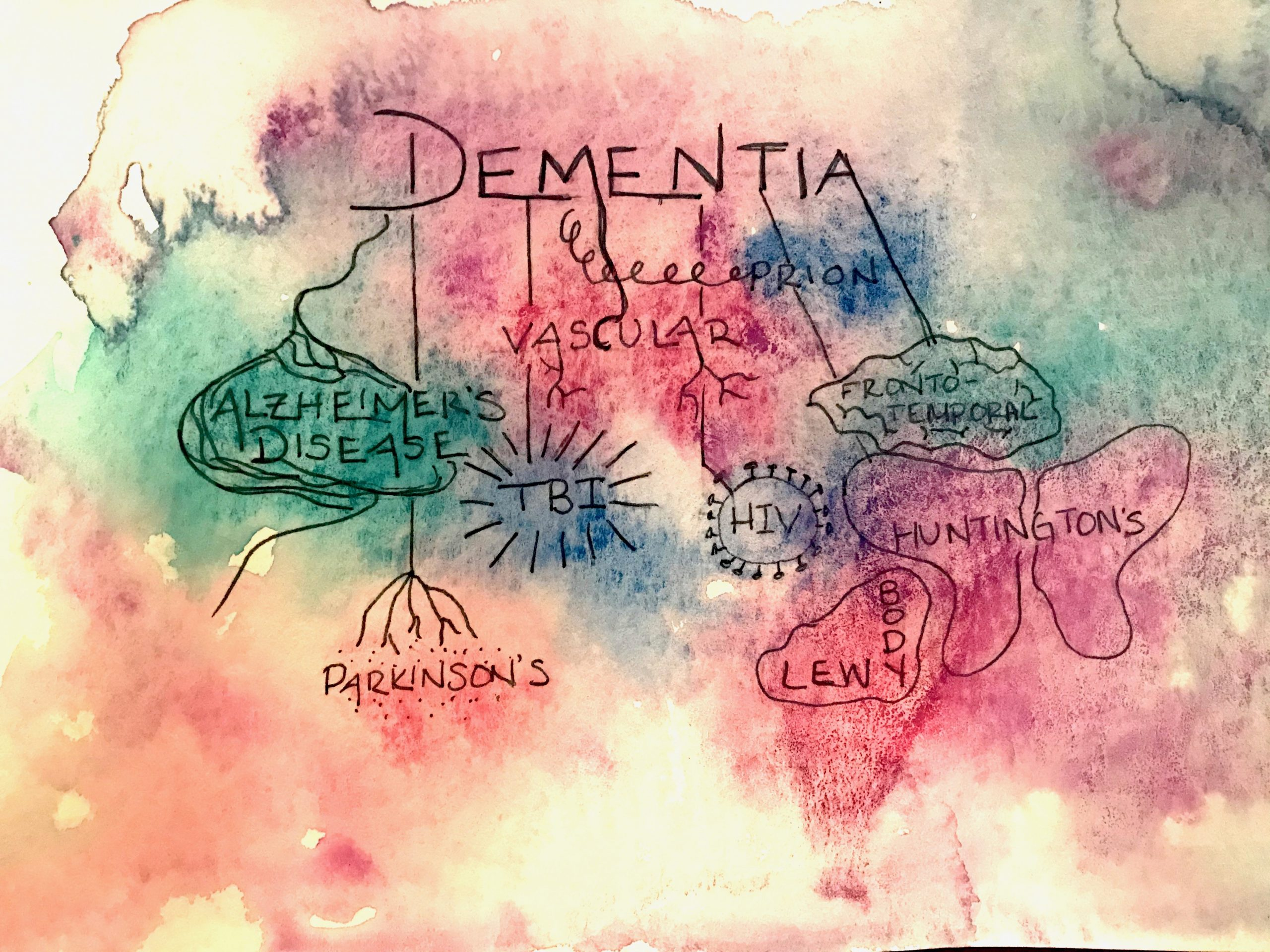 10 Types of Dementia Explained - ChangingAging 1
