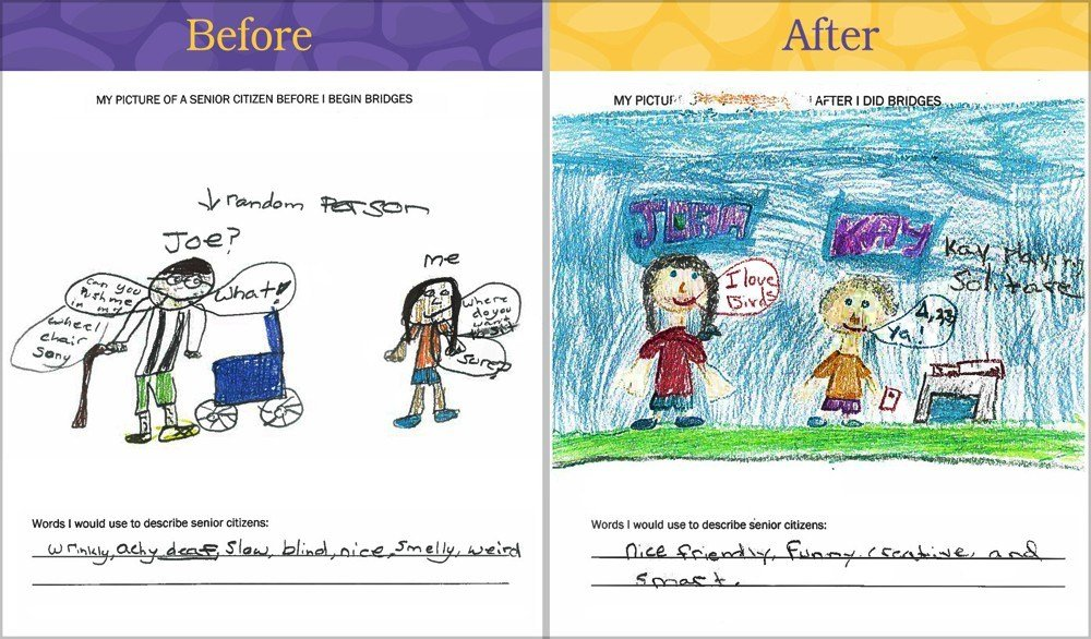 Bridges Together: Everyone Benefits from Intergenerational Connections (Before and After illustration)