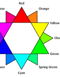 also twelve color wheel rh changingminds
