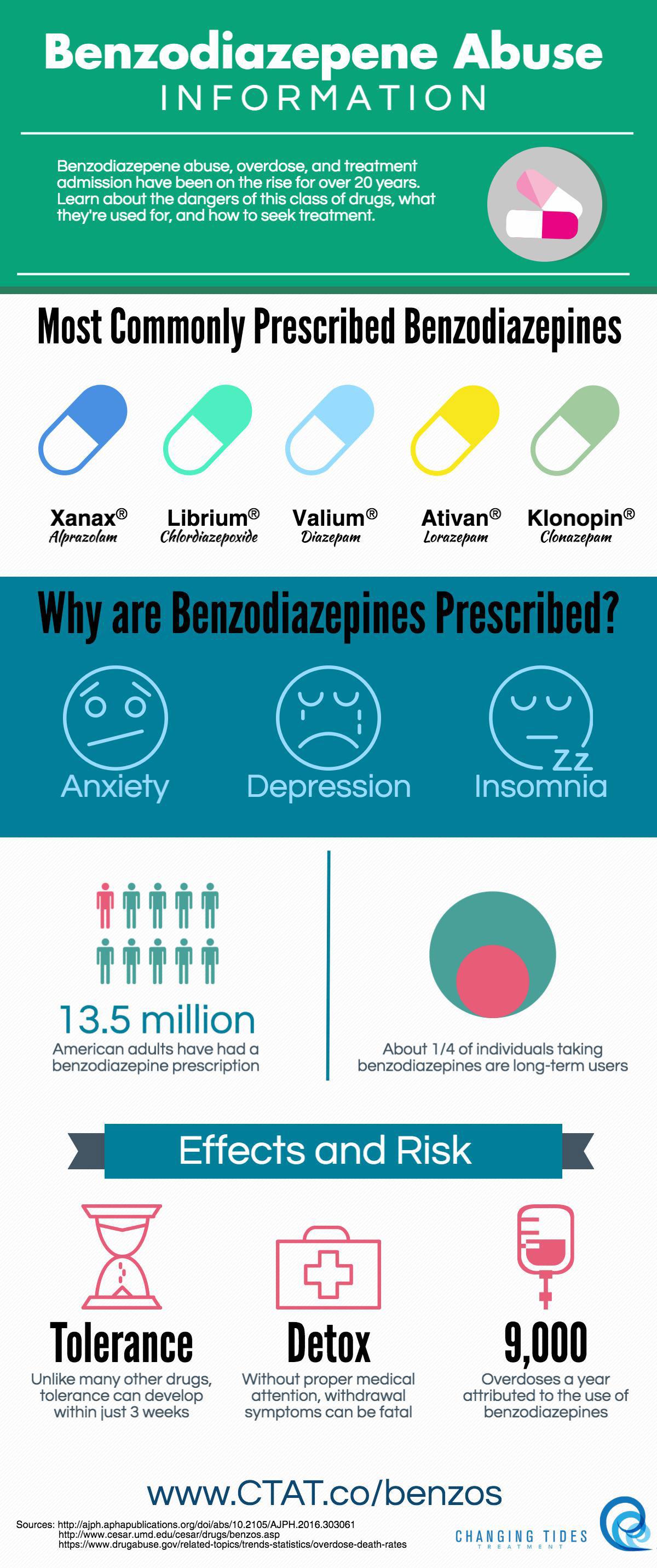 diazepam information benzodiazepines