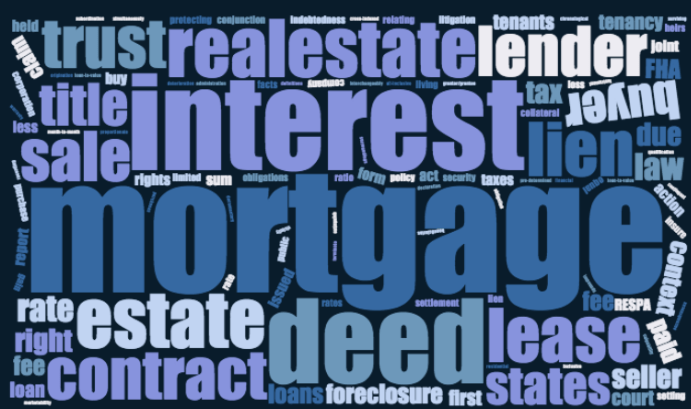 Real Estate - Key Terms Buyers and Sellers Should Know
