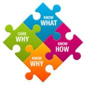 WHY – HOW – WHAT