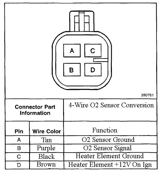 Gmc O2 Sensor Wiring Diagram   Wiring Diagram Config library   Acura O2 Sensor Wiring Diagram      wiring diagram library