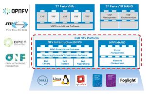 NFV Image - small slider