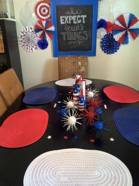 4th of July Party Planning