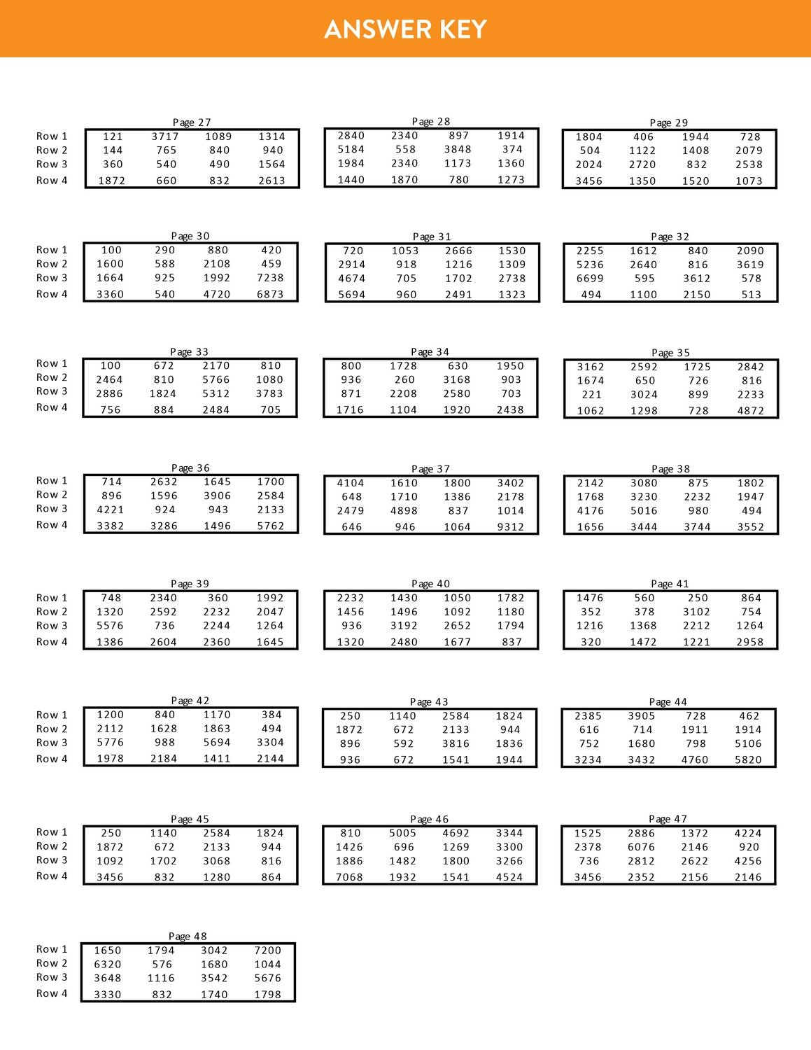 Multiplication Pages Practice