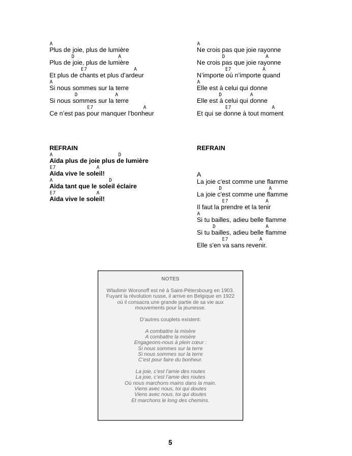 L Homme De Cro Magnon Chanson : homme, magnon, chanson, Chansons, Bivouac, Volume, Paroles, Accords, Musique