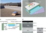 Passive Radiant cooling surface material Nature Paper (Fan @ Stanford)