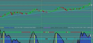 Expert Advice About Better Forex Trading Plans