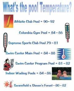 CA pool temperature