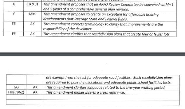 2017 Draft APFO amendments 2