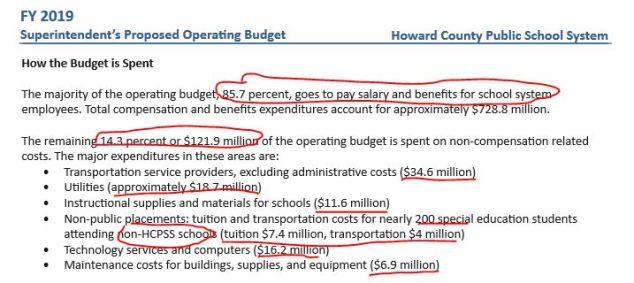 2019 HCPSS budget categories