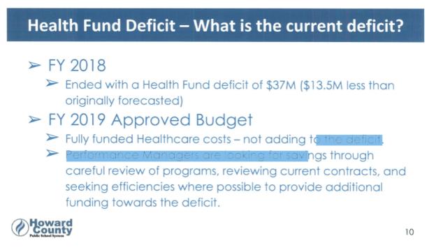 health fund deficit p1