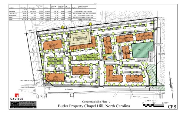 Chapel Hill Officials Consider Plans for a Mixed-use Center on North Estes Drive
