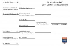 Girls' Bracket - Click to enlarge