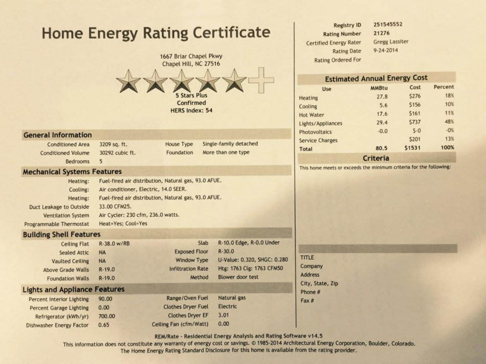 Energy rating certificate 1667 Briar Chapel Parkway