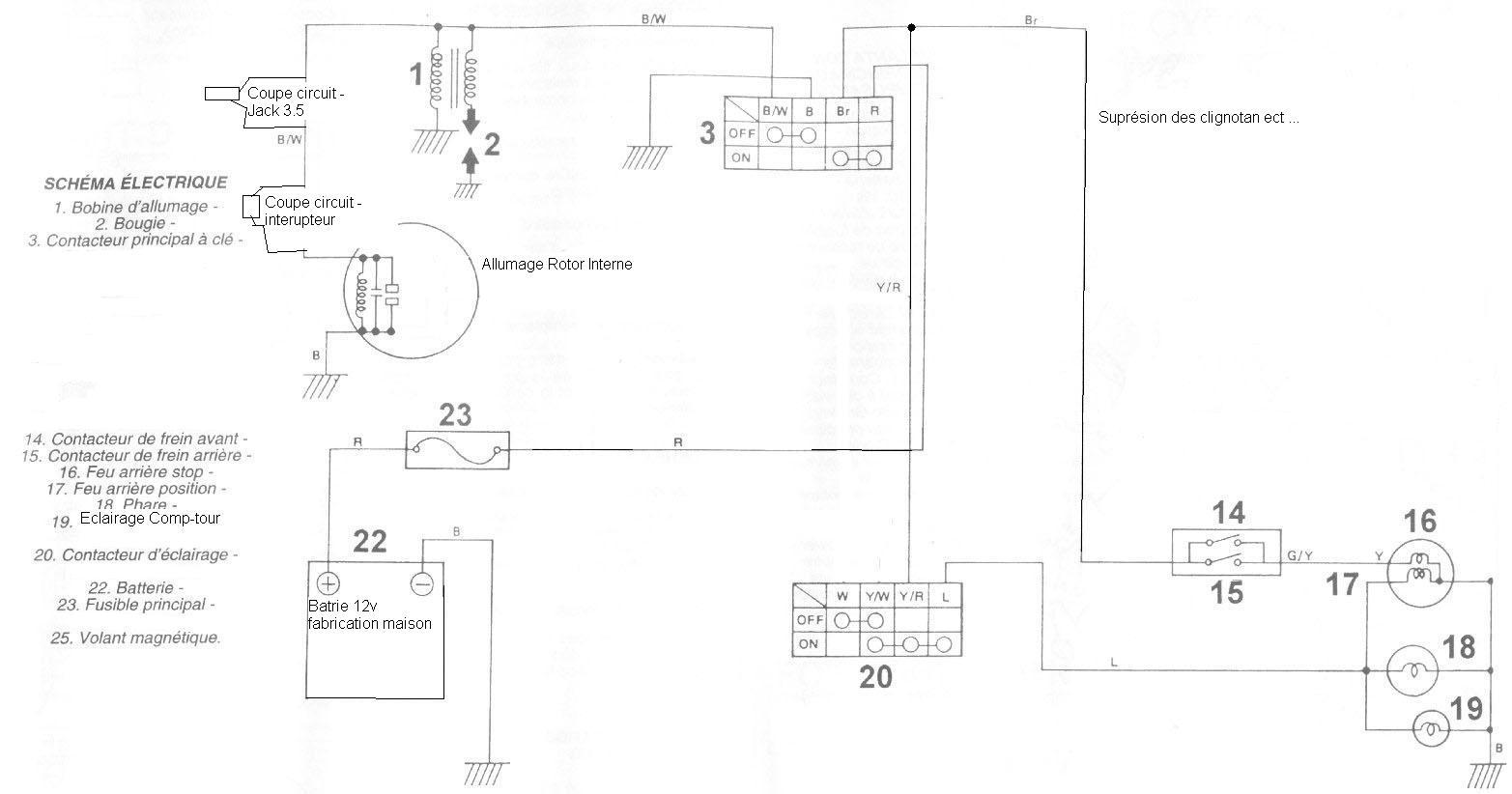 Schema Electrique Xp6