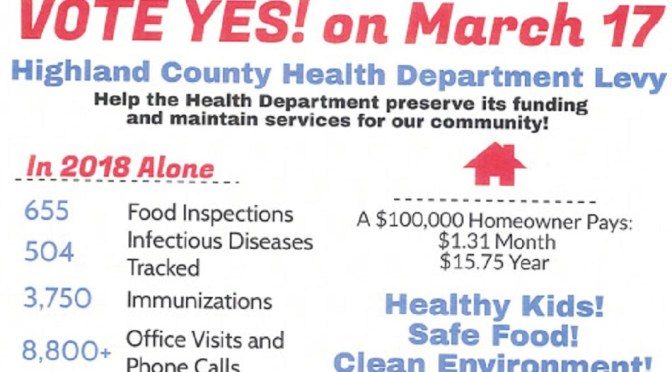 Highland County Health Levy