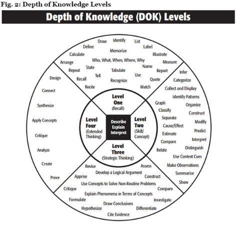 The Psychology of Learning #1: November 2014 » The Talon