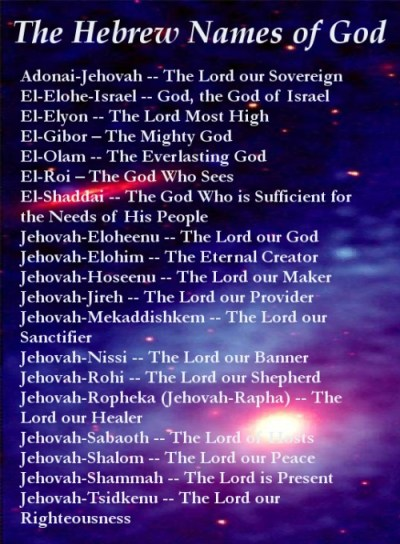 The Names of God (Free List) – Character Building For Families