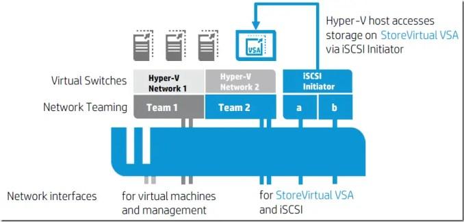 HP-VSA-NT02