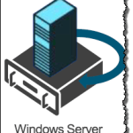 How To Automatic Activate Windows Server 2012 R2 Virtual Machines via PowerShell? #HyperV #PowerShell