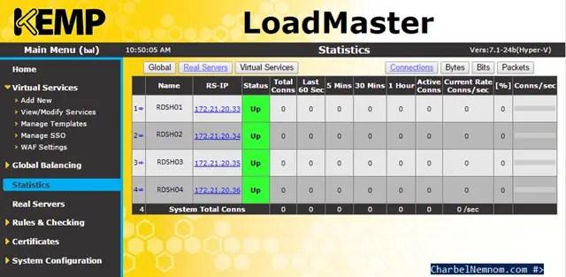 KEMP-RDSH-LB09