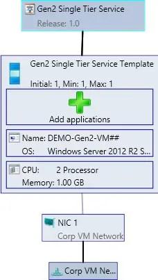VMM-Gen2-UR6-06