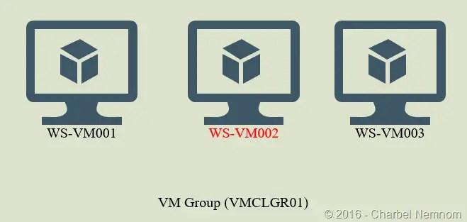 VMGrouping-VMStartOrdering-15