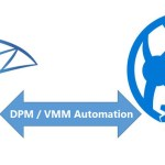 How To Deploy DPM 2016 Using VMM 2016 on WS2016? #SCDPM #SCVMM #SysCtr #HyperV #WS2016