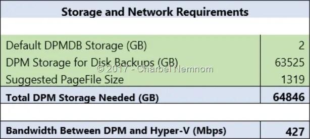 SCDPM2016-HyperV-Post02