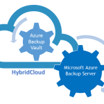 Azure Backup Server Registration Failed to Microsoft Azure Recovery Services Vault #Azure #AzureBackup #MABS