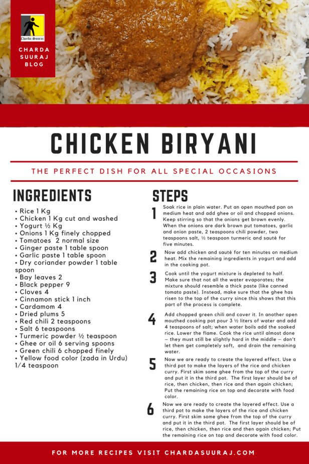 Chicken Biryani Recipe Card