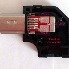 Garmin Mini Usb Wiring Diagram Joints Of The Foot Using Our Mic Adapter For Virb Port Ridax