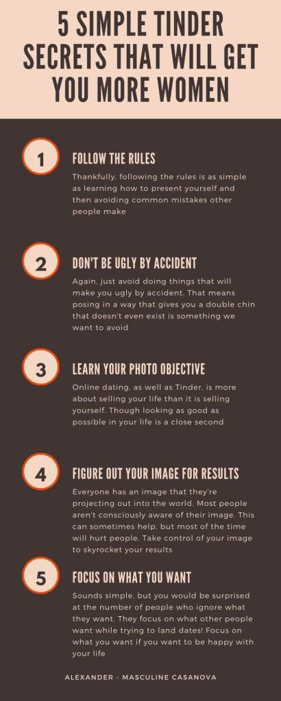 Infographic on how to use Tinder