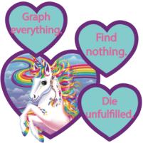 Graph Everything Unicorn 2x2