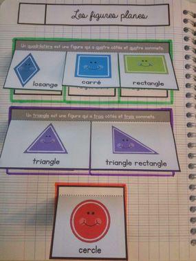 Bouche Le Passage Mots Croises : bouche, passage, croises, Idées, élèves, Soient, Autonomes, Cycle, Charivari, L'école